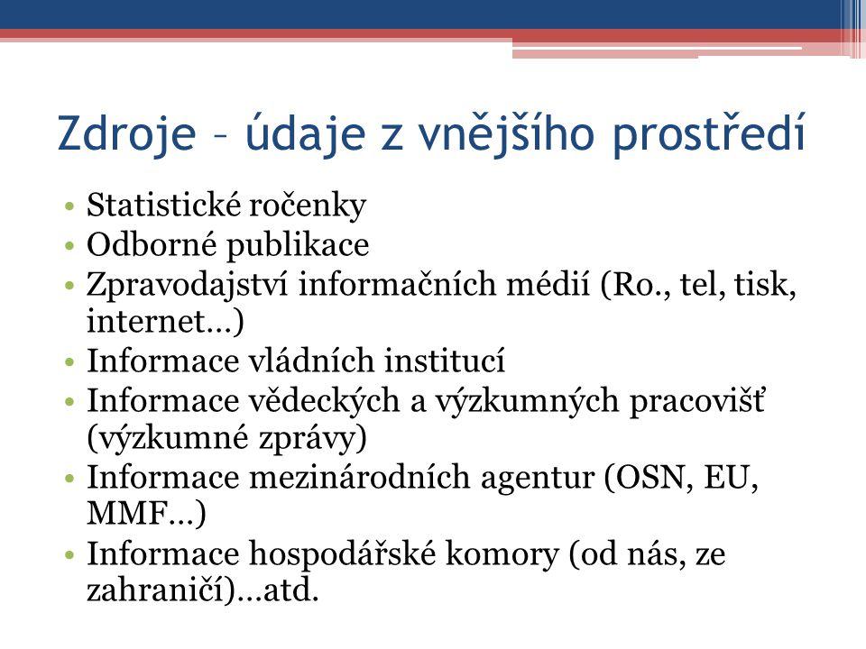 Zdroje – údaje z vnějšího prostředí Statistické ročenky Odborné publikace Zpravodajství informačních médií (Ro., tel, tisk, internet…) Informace vládních institucí Informace vědeckých a výzkumných pracovišť (výzkumné zprávy) Informace mezinárodních agentur (OSN, EU, MMF…) Informace hospodářské komory (od nás, ze zahraničí)…atd.