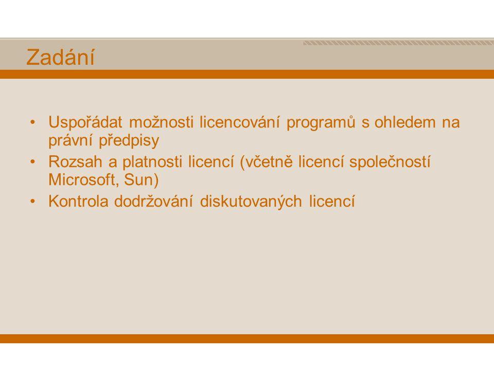 Zadání Uspořádat možnosti licencování programů s ohledem na právní předpisy Rozsah a platnosti licencí (včetně licencí společností Microsoft, Sun) Kontrola dodržování diskutovaných licencí