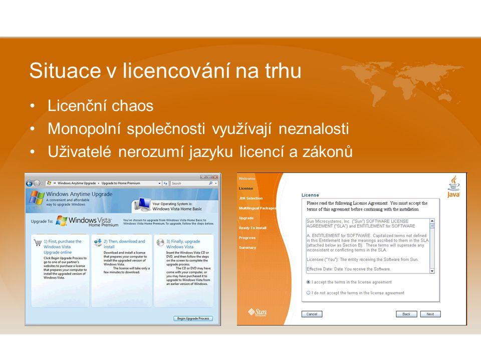 Situace v licencování na trhu Licenční chaos Monopolní společnosti využívají neznalosti Uživatelé nerozumí jazyku licencí a zákonů
