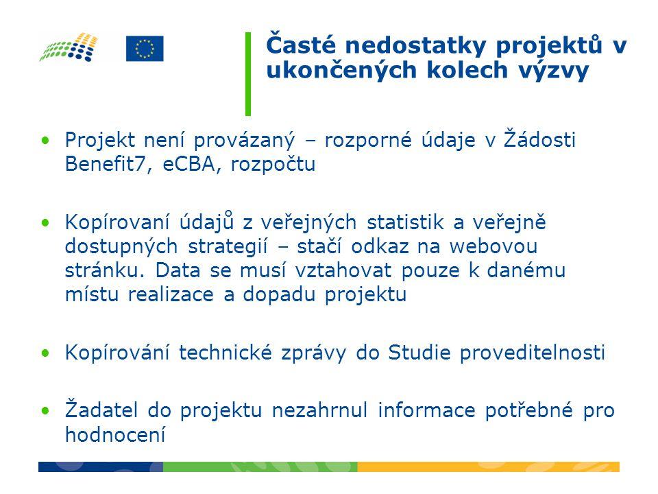 Časté nedostatky projektů v ukončených kolech výzvy Projekt není provázaný – rozporné údaje v Žádosti Benefit7, eCBA, rozpočtu Kopírovaní údajů z veře