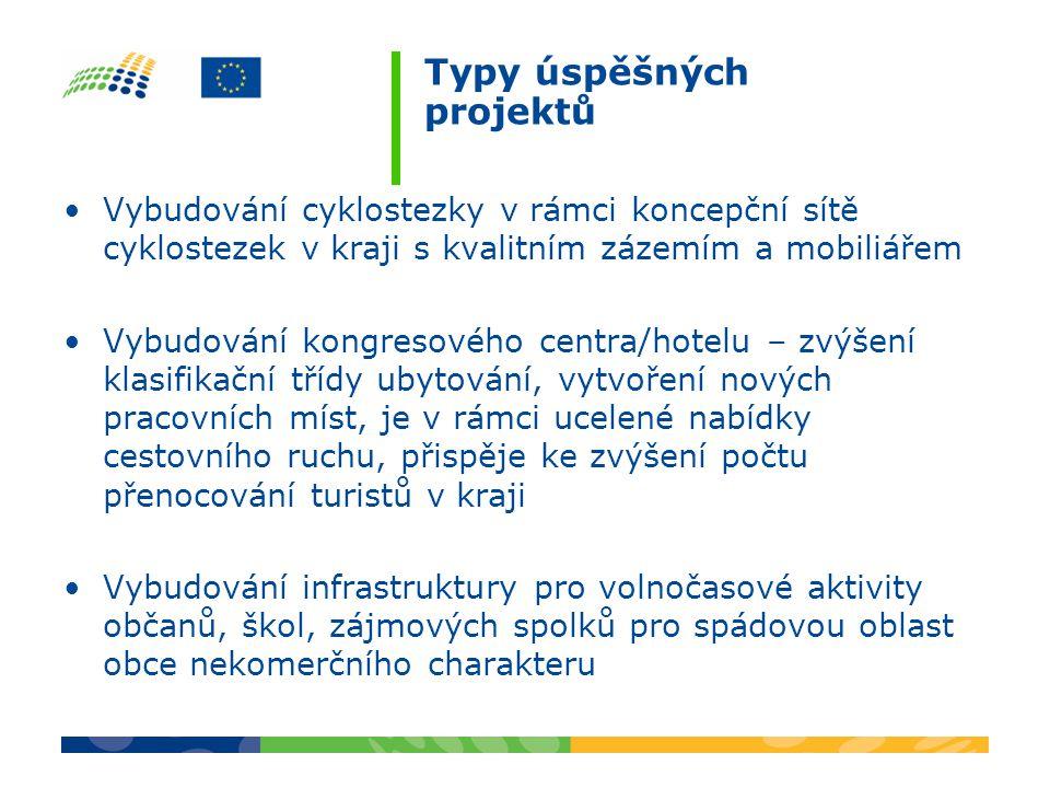Typy úspěšných projektů Vybudování cyklostezky v rámci koncepční sítě cyklostezek v kraji s kvalitním zázemím a mobiliářem Vybudování kongresového cen
