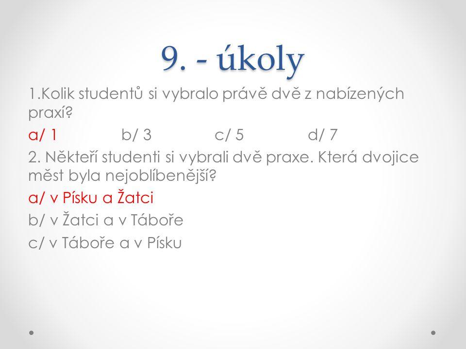 9. - úkoly 1.Kolik studentů si vybralo právě dvě z nabízených praxí? a/ 1b/ 3c/ 5d/ 7 2. Někteří studenti si vybrali dvě praxe. Která dvojice měst byl