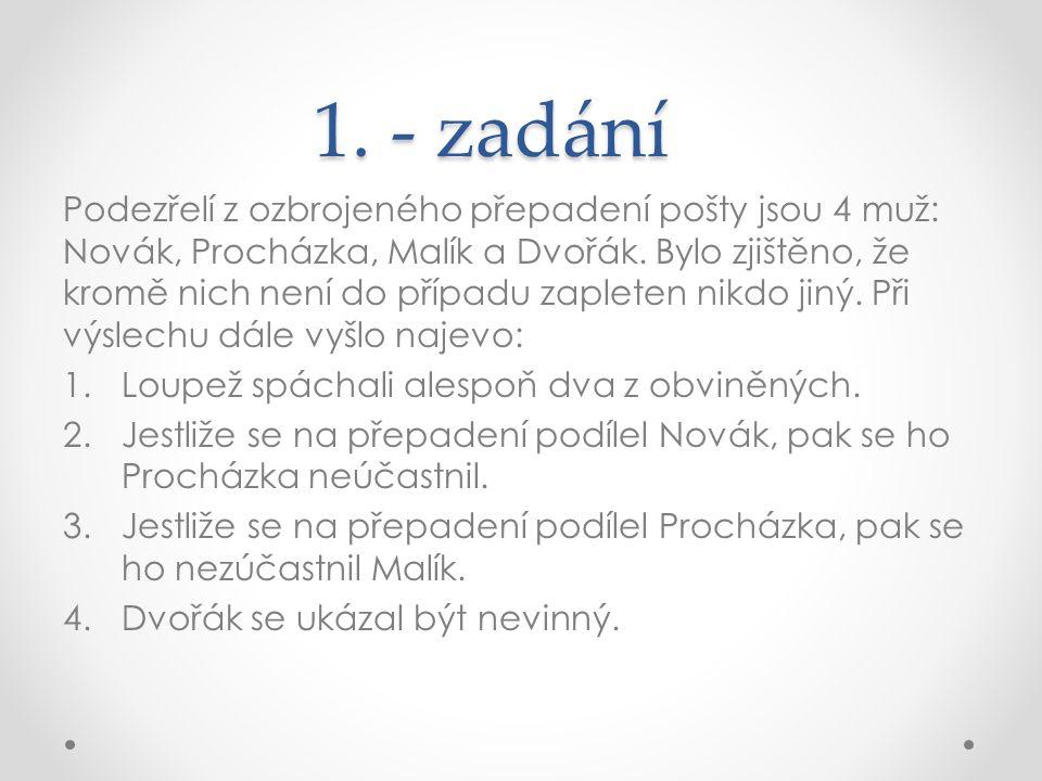 1.- zadání Podezřelí z ozbrojeného přepadení pošty jsou 4 muž: Novák, Procházka, Malík a Dvořák.