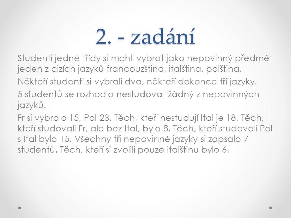 2. - zadání Studenti jedné třídy si mohli vybrat jako nepovinný předmět jeden z cizích jazyků francouzština, italština, polština. Někteří studenti si