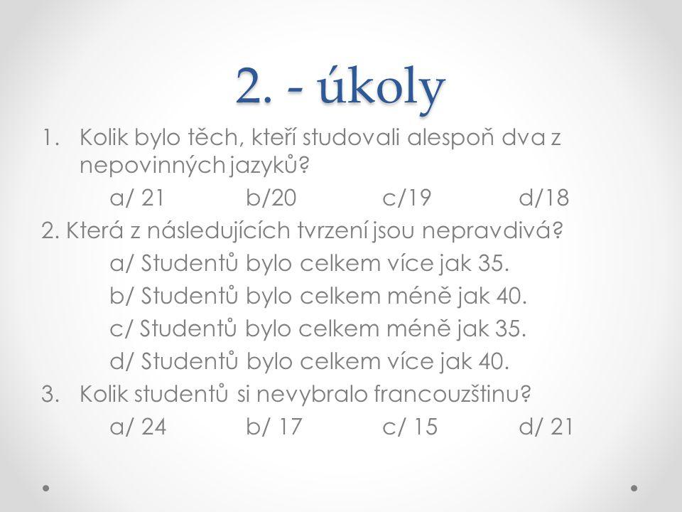 2. - úkoly 1.Kolik bylo těch, kteří studovali alespoň dva z nepovinných jazyků? a/ 21b/20c/19d/18 2. Která z následujících tvrzení jsou nepravdivá? a/