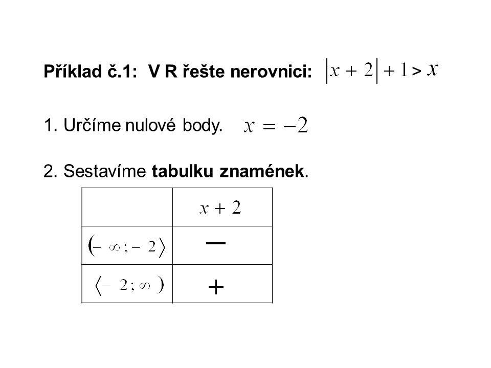 Příklad č.1: V R řešte nerovnici: 1. Určíme nulové body. 2. Sestavíme tabulku znamének. >