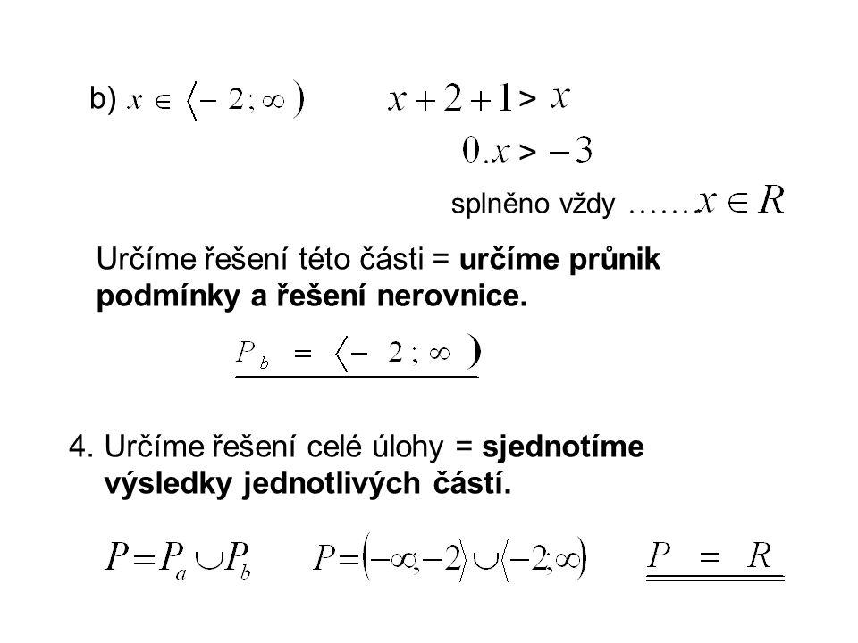 Příklad č.2: V R řešte nerovnici: Řešení: nulové body: -2; 2
