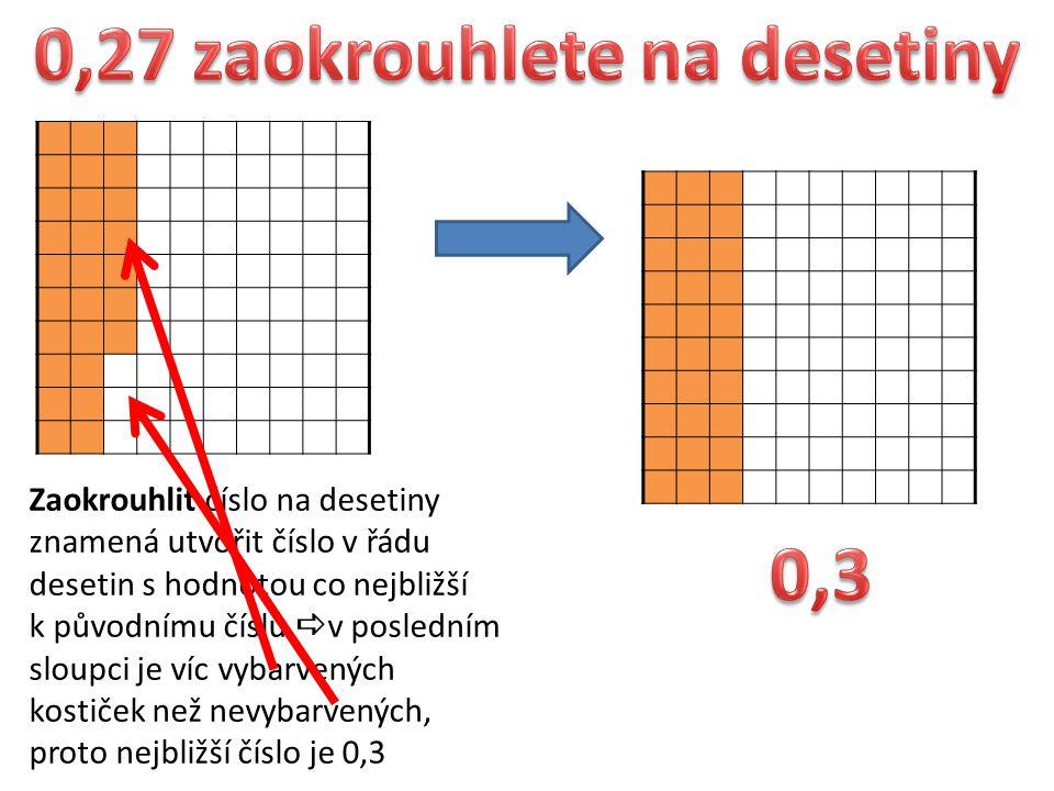 Zaokrouhlit číslo na desetiny znamená utvořit číslo v řádu desetin s hodnotou co nejbližší k původnímu číslu  v posledním sloupci je víc vybarvených