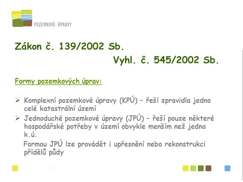 Zákon č. 139/2002 Sb. Vyhl. č. 545/2002 Sb.
