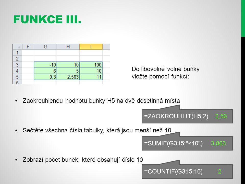 FUNKCE III. Do libovolné volné buňky vložte pomocí funkcí: Zaokrouhlenou hodnotu buňky H5 na dvě desetinná místa Sečtěte všechna čísla tabulky, která