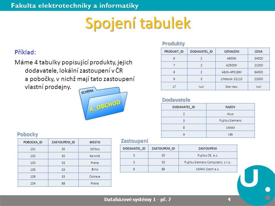 Spojení tabulek Příklad: Máme 4 tabulky popisující produkty, jejich dodavatele, lokální zastoupení v ČR a pobočky, v nichž mají tato zastoupení vlastn