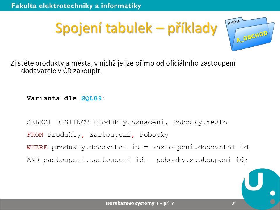 Spojení tabulek – příklady Varianta dle SQL89: SELECT DISTINCT Produkty.oznaceni, Pobocky.mesto FROM Produkty, Zastoupeni, Pobocky WHERE produkty.doda
