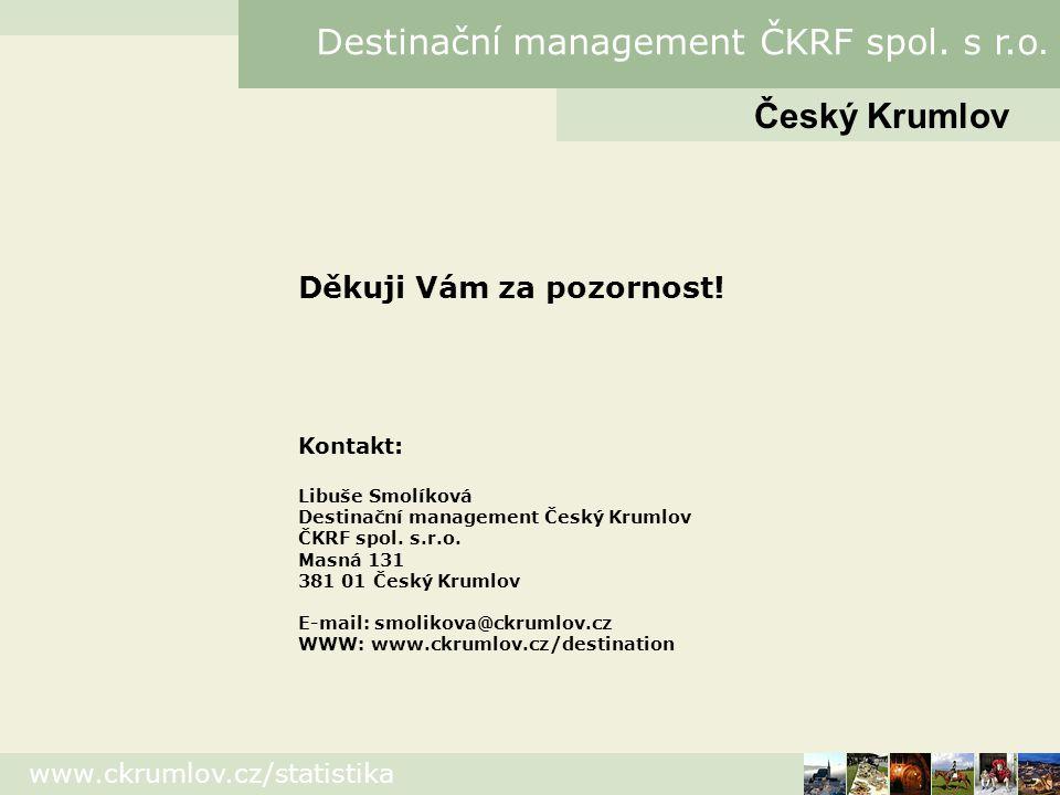 www.ckrumlov.cz/statistika Český Krumlov Destinační management ČKRF spol.