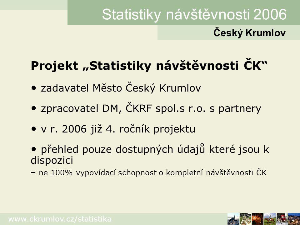 www.ckrumlov.cz/statistika Prezentace výsledků: - www.ckrumlov.cz/statistika - ČJ, NJ, AJ verze, zahrnuje podrobné informace od r.