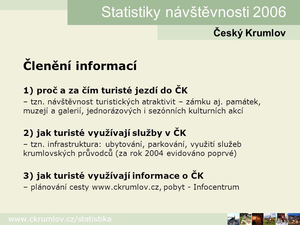 www.ckrumlov.cz/statistika Členění informací 1) proč a za čím turisté jezdí do ČK – tzn.