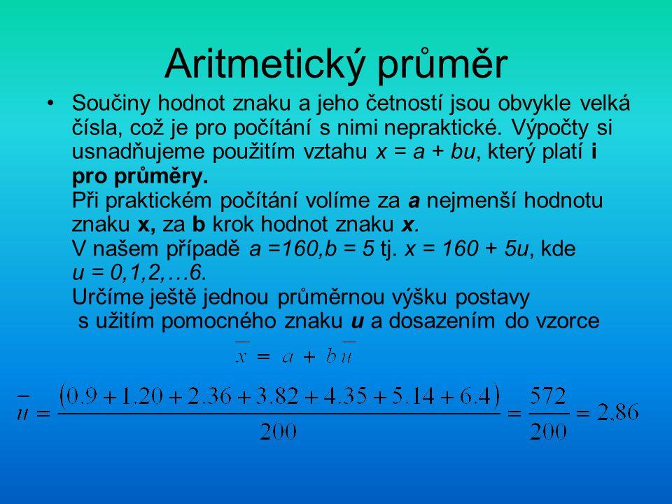 Aritmetický průměr Součiny hodnot znaku a jeho četností jsou obvykle velká čísla, což je pro počítání s nimi nepraktické. Výpočty si usnadňujeme použi