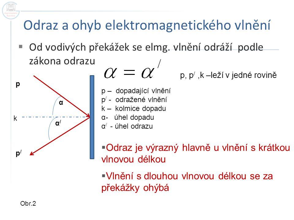 Odraz a ohyb elektromagnetického vlnění  Od vodivých překážek se elmg.