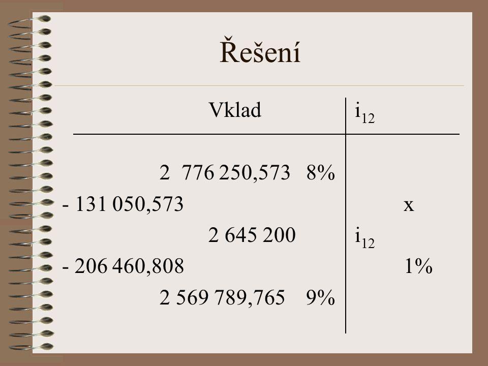 Řešení z tabulky sestavíme rovnici a vyjádříme x - 131 050,573 x - 206 460,808 1% x = 0,634747942% => i 12 = 8,634747942%