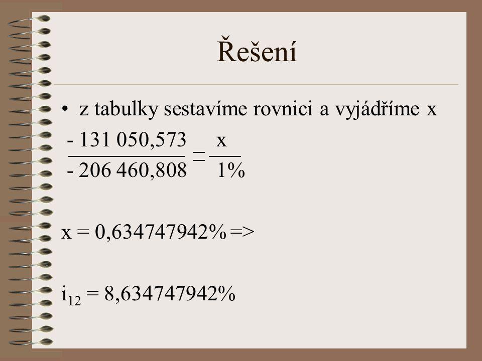 Řešení nyní nám jen chybí převést úrokovou sazbu na efektivní i ef = (1+0,08634747942/12) 12 – 1 i ef = 8,984% Roční efektivní úroková sazba je 8,984%.