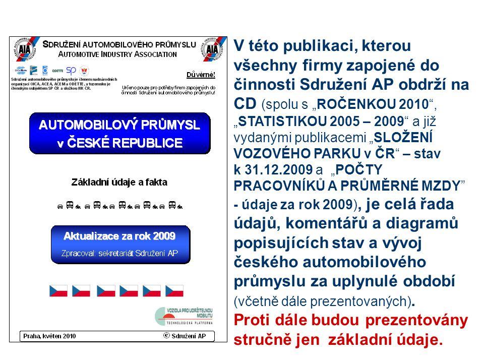 """V této publikaci, kterou všechny firmy zapojené do činnosti Sdružení AP obdrží na CD (spolu s """"ROČENKOU 2010 , """"STATISTIKOU 2005 – 2009 a již vydanými publikacemi """"SLOŽENÍ VOZOVÉHO PARKU v ČR – stav k 31.12.2009 a """"POČTY PRACOVNÍKŮ A PRŮMĚRNÉ MZDY - údaje za rok 2009), je celá řada údajů, komentářů a diagramů popisujících stav a vývoj českého automobilového průmyslu za uplynulé období (včetně dále prezentovaných)."""