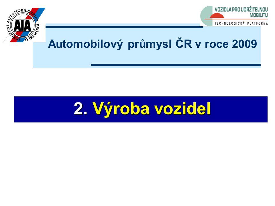 2. Výroba vozidel 2. Výroba vozidel Automobilový průmysl ČR v roce 2009