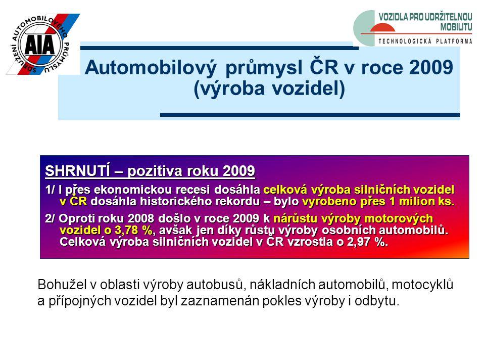 SHRNUTÍ – pozitiva roku 2009 1/ I přes ekonomickou recesi dosáhla celková výroba silničních vozidel v ČR dosáhla historického rekordu – bylo vyrobeno přes 1 milion ks.