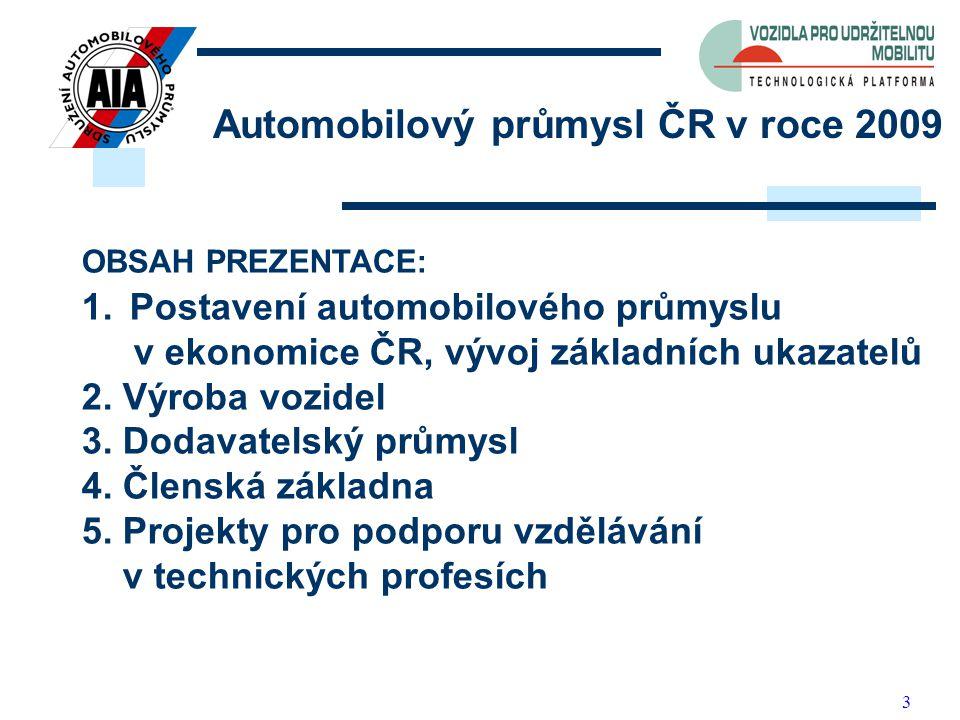 3 OBSAH PREZENTACE: 1.Postavení automobilového průmyslu v ekonomice ČR, vývoj základních ukazatelů 2.