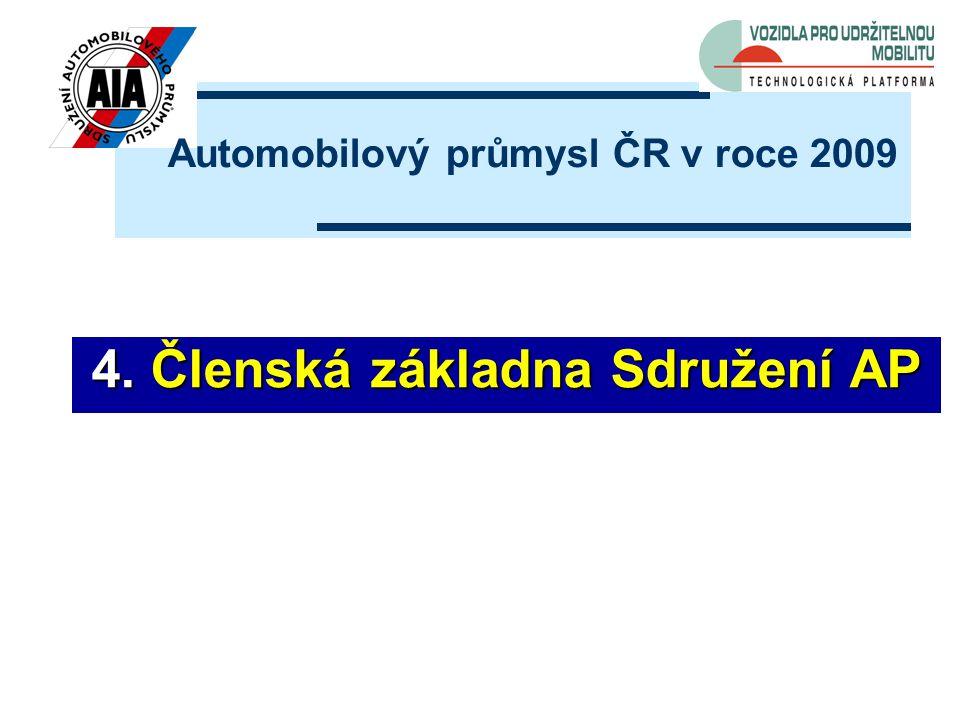 4. Členská základna Sdružení AP Automobilový průmysl ČR v roce 2009