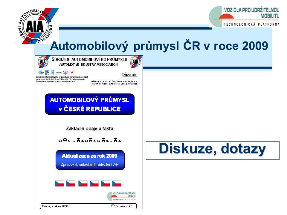 Diskuze, dotazy Automobilový průmysl ČR v roce 2009