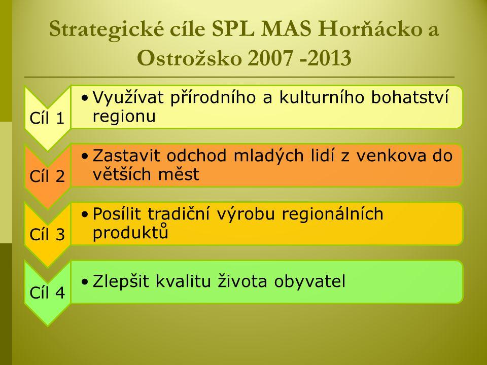 Strategické cíle SPL MAS Horňácko a Ostrožsko 2007 -2013 Cíl 1 Využívat přírodního a kulturního bohatství regionu Cíl 2 Zastavit odchod mladých lidí z venkova do větších měst Cíl 3 Posílit tradiční výrobu regionálních produktů Cíl 4 Zlepšit kvalitu života obyvatel