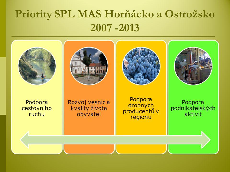 Priority SPL MAS Horňácko a Ostrožsko 2007 -2013 Podpora cestovního ruchu Rozvoj vesnic a kvality života obyvatel Podpora drobných producentů v regionu Podpora podnikatelských aktivit