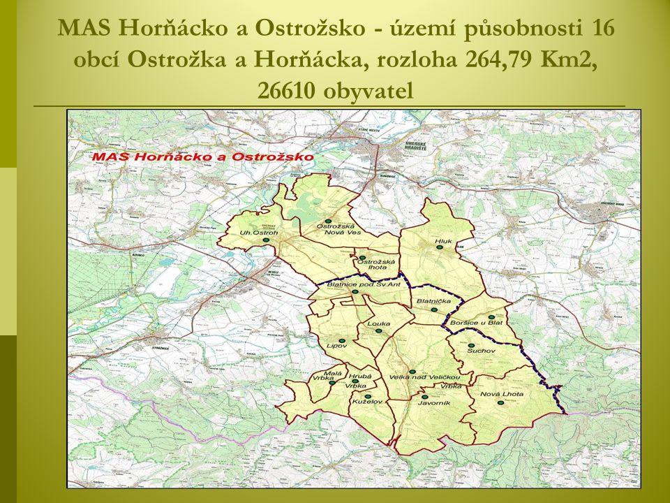MAS Horňácko a Ostrožsko - území působnosti 16 obcí Ostrožka a Horňácka, rozloha 264,79 Km2, 26610 obyvatel