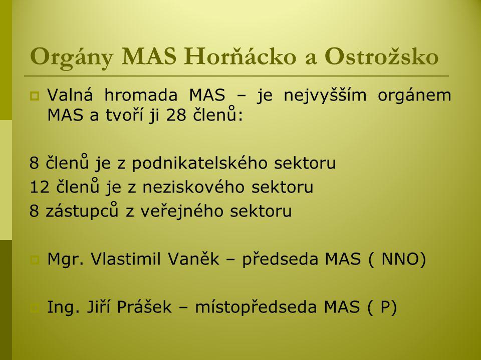 Orgány MAS Horňácko a Ostrožsko  Valná hromada MAS – je nejvyšším orgánem MAS a tvoří ji 28 členů: 8 členů je z podnikatelského sektoru 12 členů je z neziskového sektoru 8 zástupců z veřejného sektoru  Mgr.