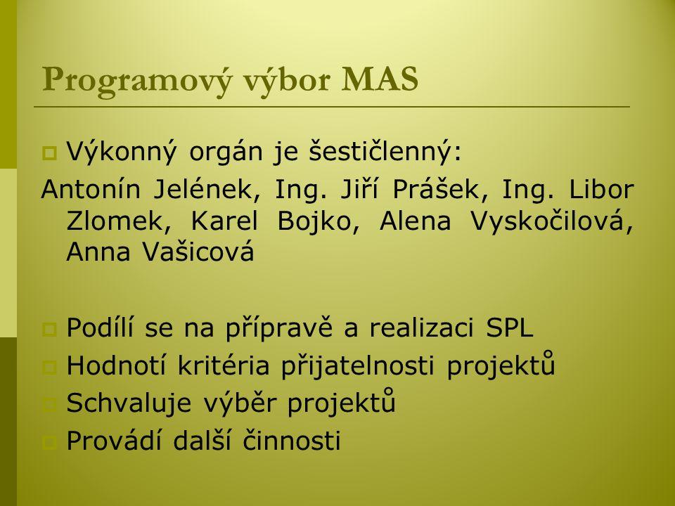 Programový výbor MAS  Výkonný orgán je šestičlenný: Antonín Jelének, Ing.