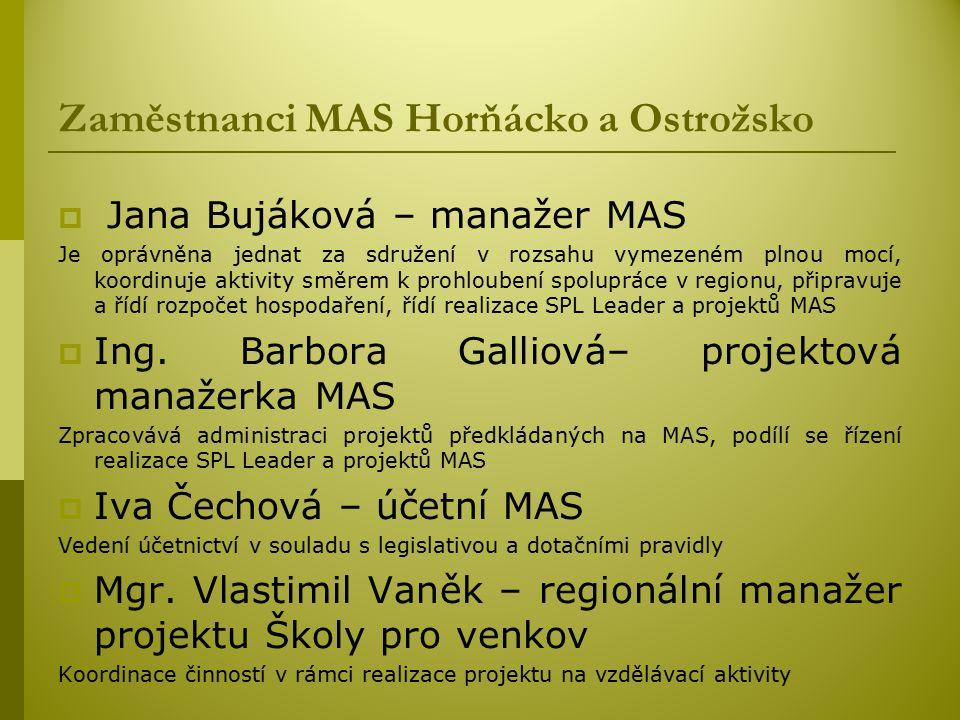 Zaměstnanci MAS Horňácko a Ostrožsko  Jana Bujáková – manažer MAS Je oprávněna jednat za sdružení v rozsahu vymezeném plnou mocí, koordinuje aktivity směrem k prohloubení spolupráce v regionu, připravuje a řídí rozpočet hospodaření, řídí realizace SPL Leader a projektů MAS  Ing.