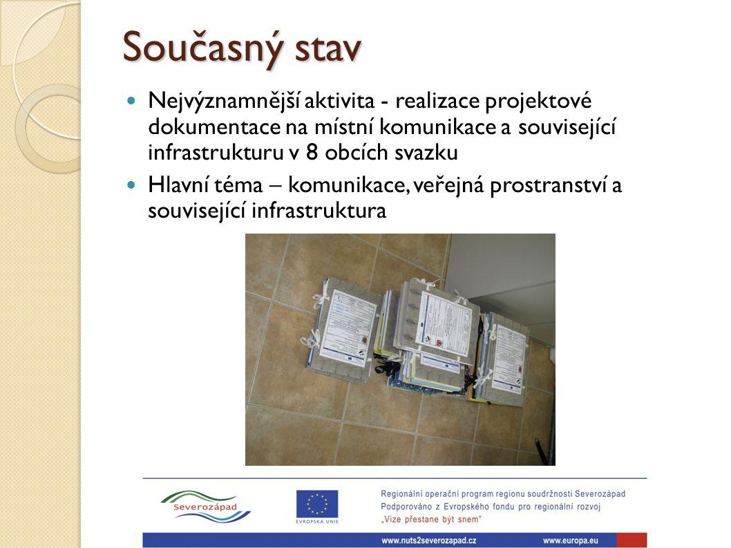 Současný stav Nejvýznamnější aktivita - realizace projektové dokumentace na místní komunikace a související infrastrukturu v 8 obcích svazku Hlavní té