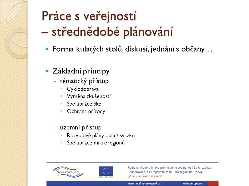 Práce s veřejností – střednědobé plánování Forma kulatých stolů, diskusí, jednání s občany… Základní principy -tématický přístup  Cyklodoprava  Výmě