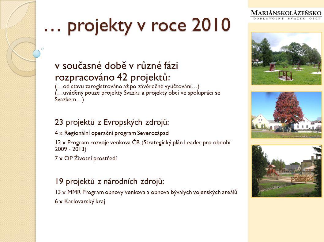 … projekty v roce 2010 v současné době v různé fázi rozpracováno 42 projektů: (…od stavu zaregistrováno až po závěrečné vyúčtování…) (…uváděny pouze p