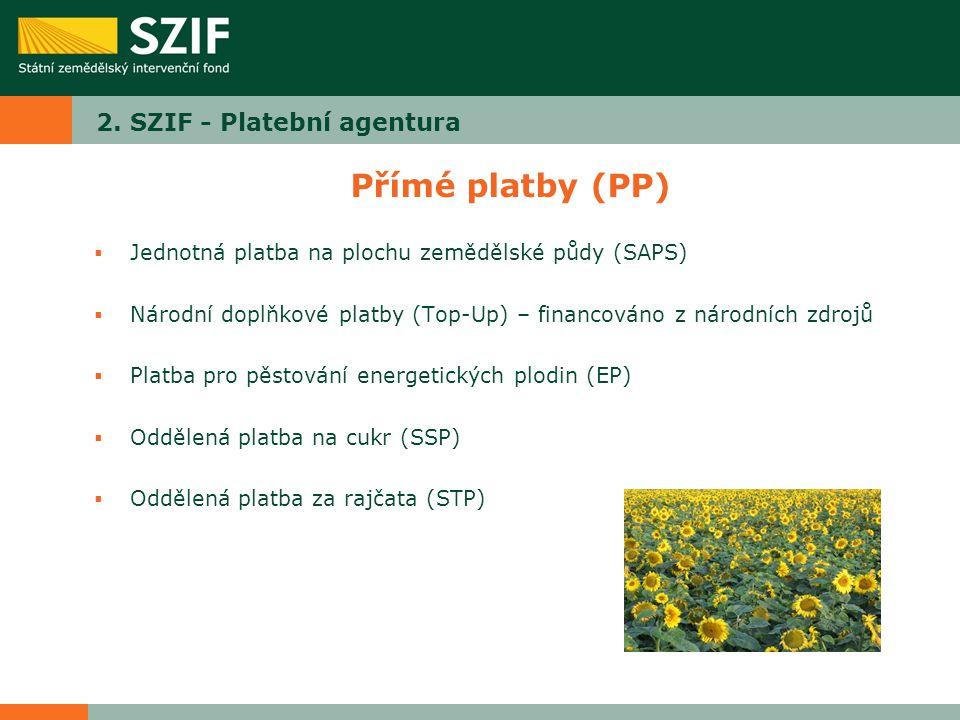 2. SZIF - Platební agentura Přímé platby (PP)  Jednotná platba na plochu zemědělské půdy (SAPS)  Národní doplňkové platby (Top-Up) – financováno z n