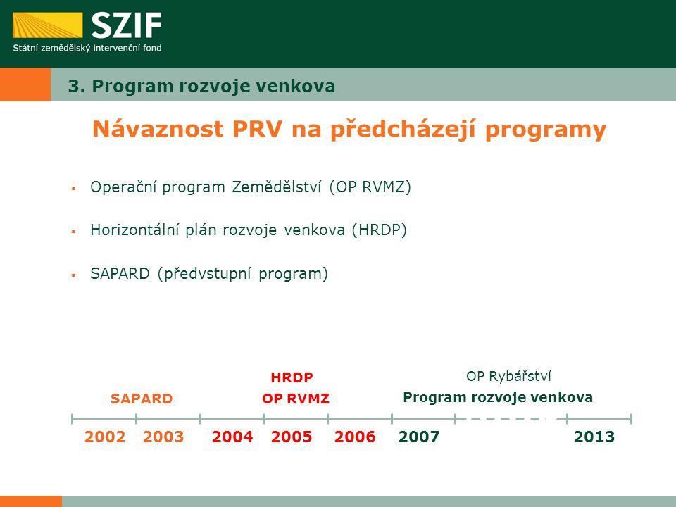 3. Program rozvoje venkova Návaznost PRV na předcházejí programy  Operační program Zemědělství (OP RVMZ)  Horizontální plán rozvoje venkova (HRDP) 