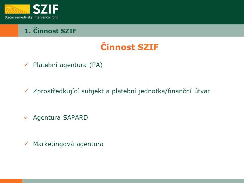1. Činnost SZIF Činnost SZIF Platební agentura (PA) Zprostředkující subjekt a platební jednotka/finanční útvar Agentura SAPARD Marketingová agentura
