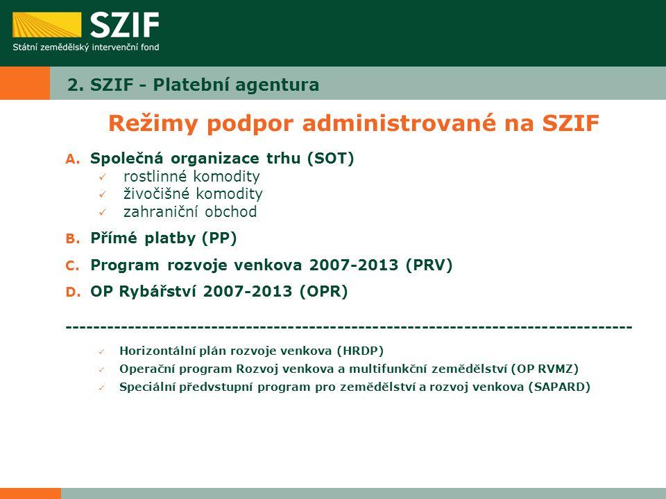 2. SZIF - Platební agentura Režimy podpor administrované na SZIF A. Společná organizace trhu (SOT) rostlinné komodity živočišné komodity zahraniční ob