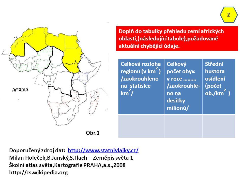 Doplň do tabulky přehledu zemí afrických oblastí,(následující tabule),požadované aktuální chybějící údaje. Celková rozloha regionu (v km 2 ) /zaokrouh