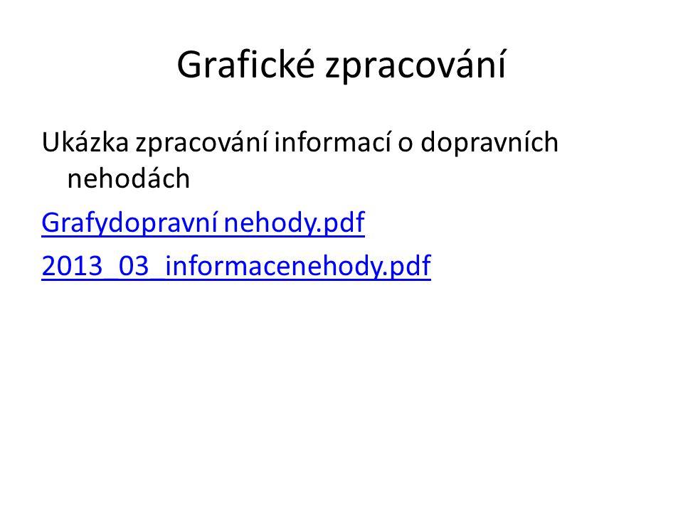 Grafické zpracování Ukázka zpracování informací o dopravních nehodách Grafydopravní nehody.pdf 2013_03_informacenehody.pdf