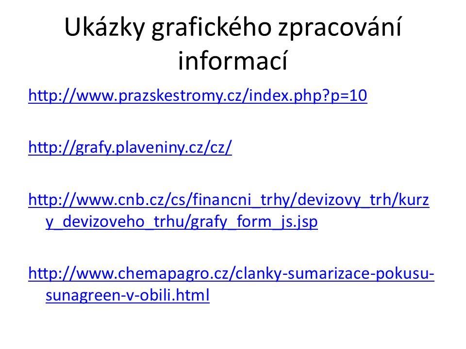 Ukázky grafického zpracování informací http://www.prazskestromy.cz/index.php?p=10 http://grafy.plaveniny.cz/cz/ http://www.cnb.cz/cs/financni_trhy/devizovy_trh/kurz y_devizoveho_trhu/grafy_form_js.jsp http://www.chemapagro.cz/clanky-sumarizace-pokusu- sunagreen-v-obili.html