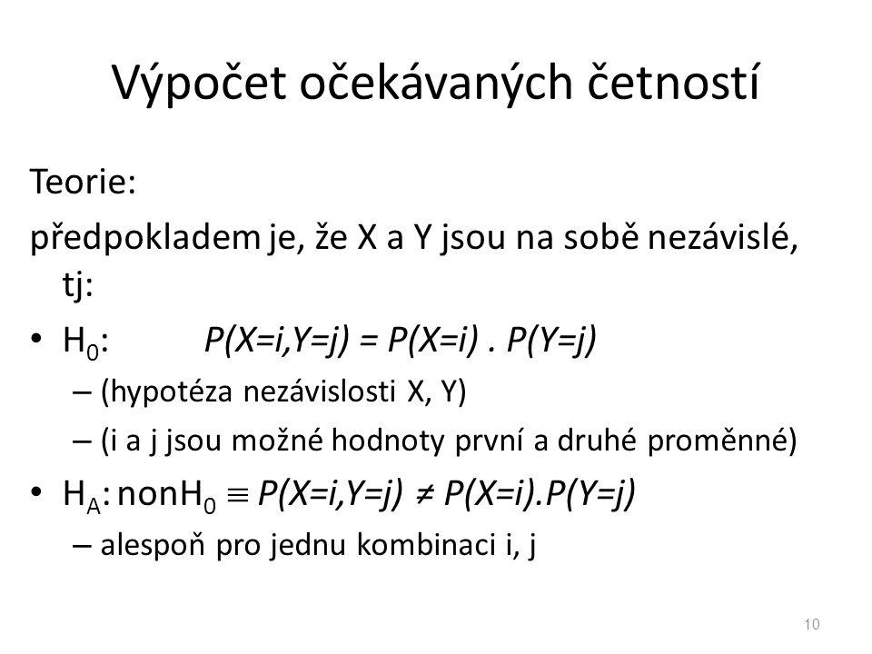 Výpočet očekávaných četností Teorie: předpokladem je, že X a Y jsou na sobě nezávislé, tj: H 0 : P(X=i,Y=j) = P(X=i). P(Y=j) – (hypotéza nezávislosti