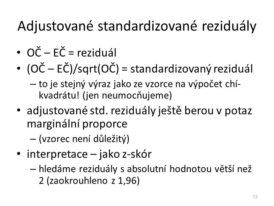 Adjustované standardizované reziduály OČ – EČ = reziduál (OČ – EČ)/sqrt(OČ) = standardizovaný reziduál – to je stejný výraz jako ze vzorce na výpočet