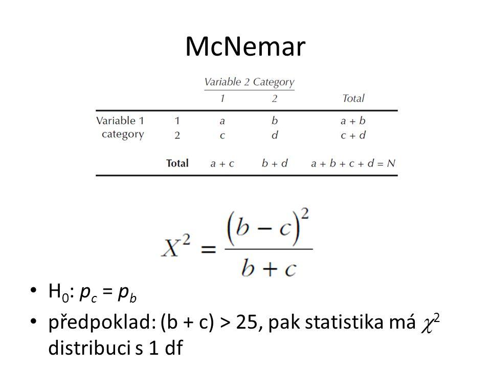 McNemar H 0 : p c = p b předpoklad: (b + c) > 25, pak statistika má  2 distribuci s 1 df