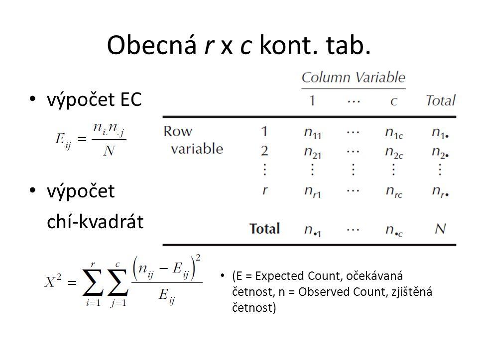 Obecná r x c kont. tab. výpočet EC výpočet chí-kvadrát (E = Expected Count, očekávaná četnost, n = Observed Count, zjištěná četnost)