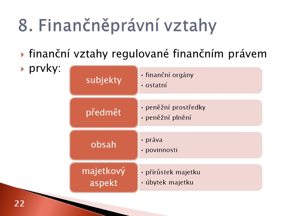  finanční vztahy regulované finančním právem  prvky: 22 finanční orgány ostatní subjekty peněžní prostředky peněžní plnění předmět práva povinnosti obsah přírůstek majetku úbytek majetku majetkový aspekt